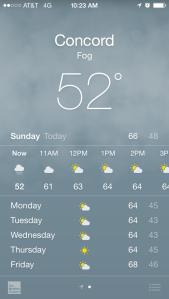 CA are btiches about temperature
