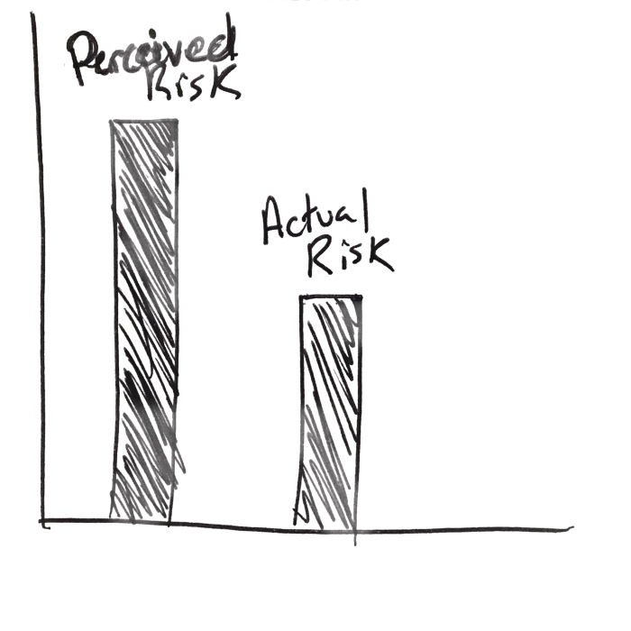 Perceived risk.png