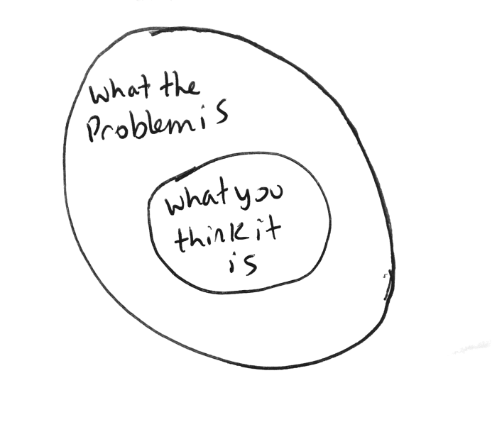Understand the problem .png