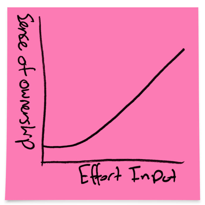 Post-It® Note on Nov 17, 2017 at 2_39_16 PM.png